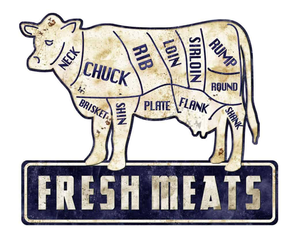 fresh meats beef cuts sign vintage grunge retro butcher shop